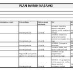 Plan javnih nabavki za 2021. godinu